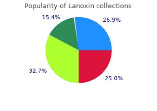 cheap lanoxin 0.25mg with visa