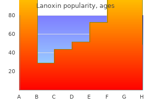 buy lanoxin 0.25 mg with amex
