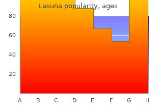 order lasuna 60caps overnight delivery