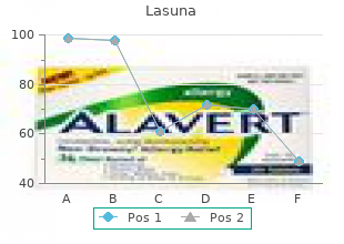 lasuna 60caps cheap