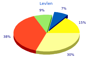 cheap 0.15mg levlen fast delivery