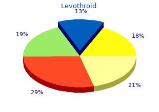 buy levothroid 50 mcg cheap