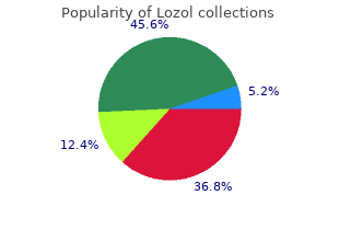 cheap lozol 1.5mg with amex