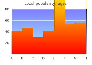discount 2.5 mg lozol mastercard
