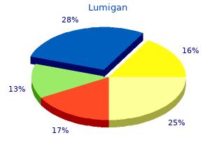 generic 3 ml lumigan amex