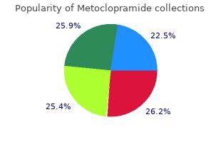 metoclopramide 10mg sale