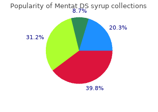 100  ml mentat ds syrup mastercard