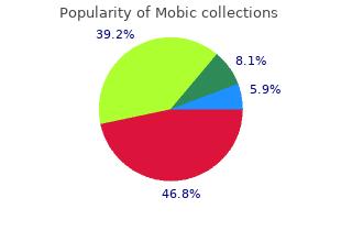 order mobic 7.5 mg line