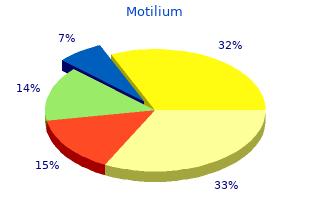 motilium 10 mg