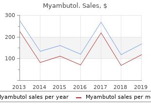 generic myambutol 800mg fast delivery