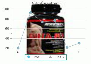 50 mg nitrofurantoin mastercard