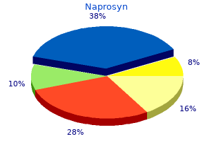 buy 250mg naprosyn with mastercard