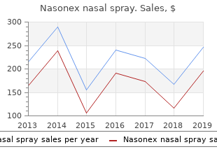 cheap nasonex nasal spray 18gm