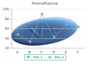 generic promethazine 25mg amex