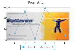 100 mg prometrium fast delivery