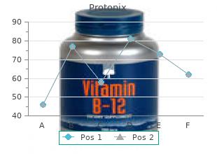 generic protonix 20 mg on-line