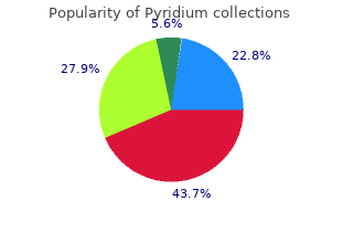 buy pyridium 200mg overnight delivery