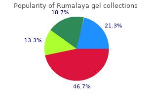 order 30 gr rumalaya gel with visa