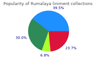 purchase rumalaya liniment 60  ml overnight delivery