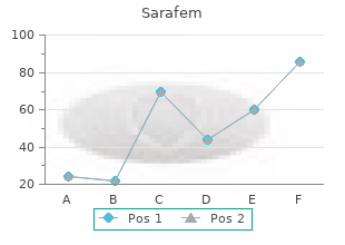 buy sarafem 10mg with visa
