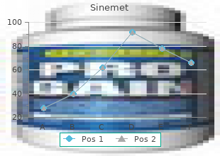 purchase 110mg sinemet