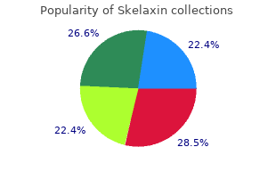 cheap skelaxin 400mg