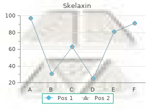 buy skelaxin 400mg cheap
