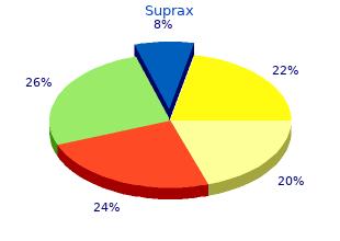 cheap suprax 100mg with amex