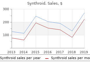 order synthroid 75mcg overnight delivery