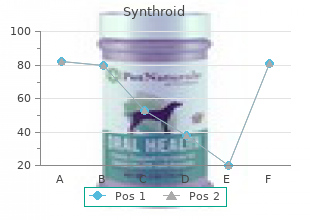 order 75mcg synthroid fast delivery