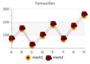 buy tamoxifen 20 mg mastercard