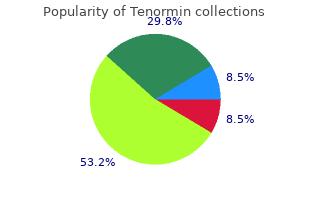 tenormin 50mg visa