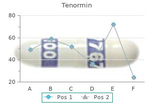 generic 50 mg tenormin free shipping