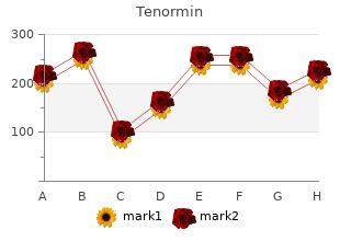 discount 100mg tenormin