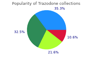 trazodone 100 mg cheap