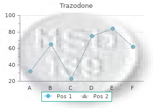 buy trazodone 100 mg low price