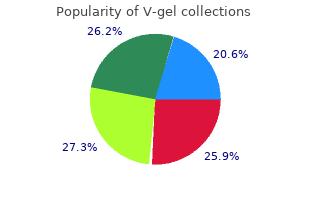 buy cheap v-gel 30 gm line