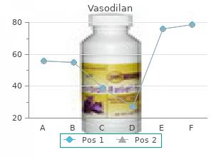 buy 20 mg vasodilan with amex