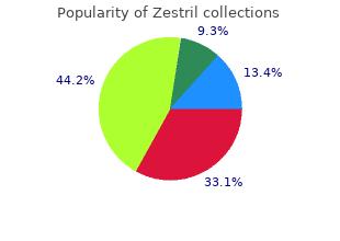 quality 10 mg zestril