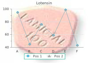 purchase lotensin 5mg overnight delivery