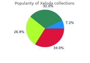 quality xeloda 500 mg