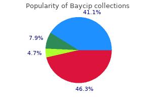 discount 500 mg baycip