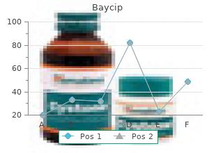 order baycip 500mg with mastercard