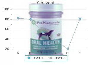 buy serevent 25 mcg low cost