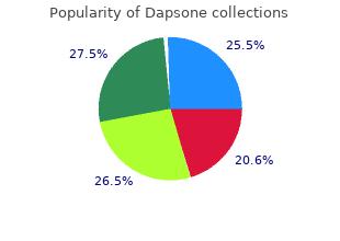 generic dapsone 100mg free shipping