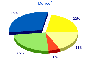 order 250 mg duricef fast delivery