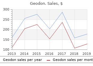 geodon 40mg line