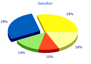 discount geodon 40 mg