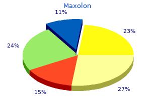 maxolon 10 mg lowest price