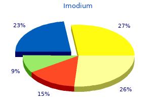 imodium 2 mg online